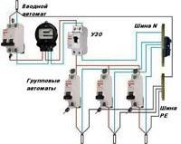 Электропроводка на даче город Саранск