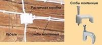Электропроводка на даче г.Саранск